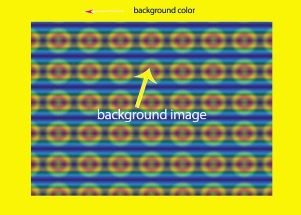 CSS BACKGROUND IMAGE PROPERTY TUTORIAL