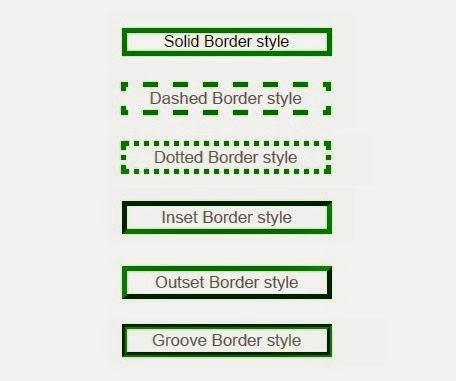CSS BORDER STYLE