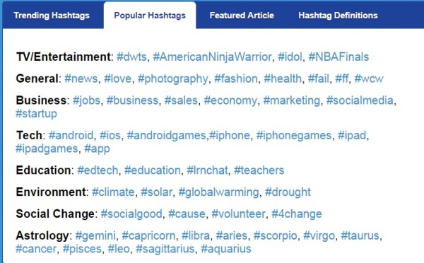 Popular Hashtags in Hashtags dot org Website