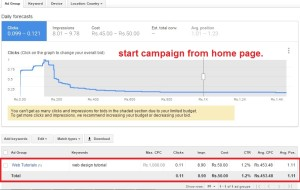 google adword keyword planner forecast review