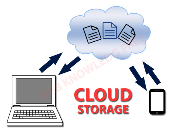 Best Free Online Cloud Storage Provider To Backup Your Data