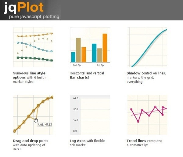jqPlot open source pure javscript library